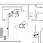 Symbolfoto Teilstromfiltration mit pH-automatisiertes Dosieren